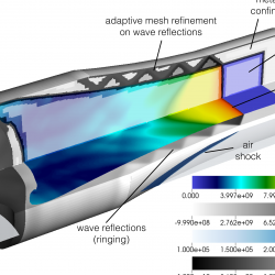 Read more at: Computational Multiphysics
